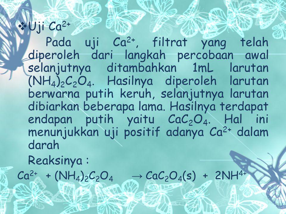 Uji Ca2+
