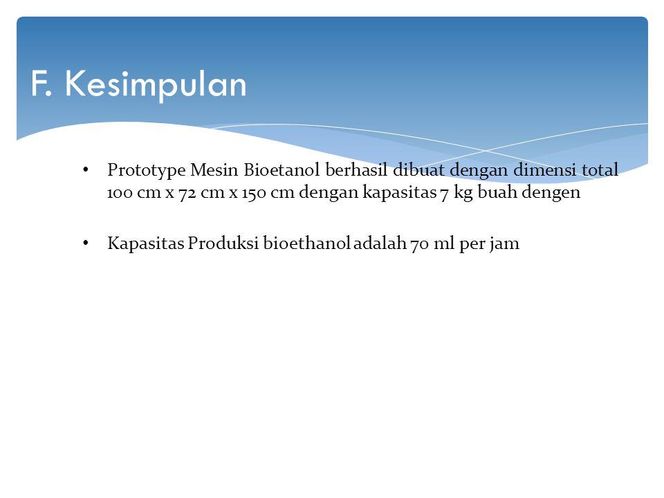 F. Kesimpulan Prototype Mesin Bioetanol berhasil dibuat dengan dimensi total 100 cm x 72 cm x 150 cm dengan kapasitas 7 kg buah dengen.