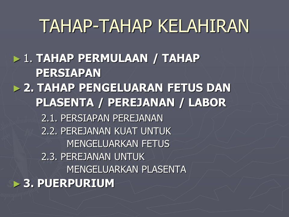 TAHAP-TAHAP KELAHIRAN
