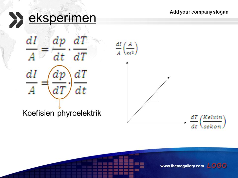 eksperimen Koefisien phyroelektrik www.themegallery.com
