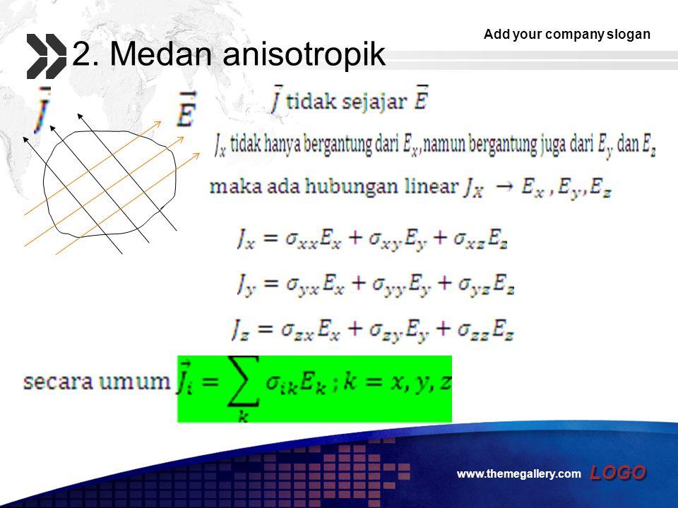 2. Medan anisotropik www.themegallery.com