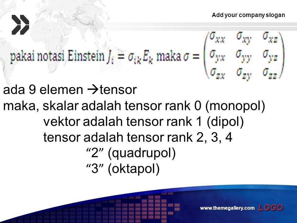 maka, skalar adalah tensor rank 0 (monopol)
