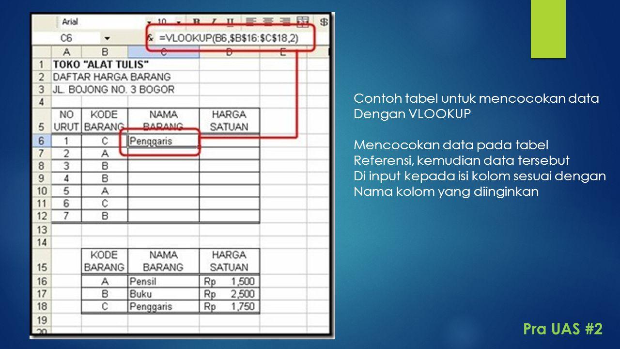 Pra UAS #2 Contoh tabel untuk mencocokan data Dengan VLOOKUP
