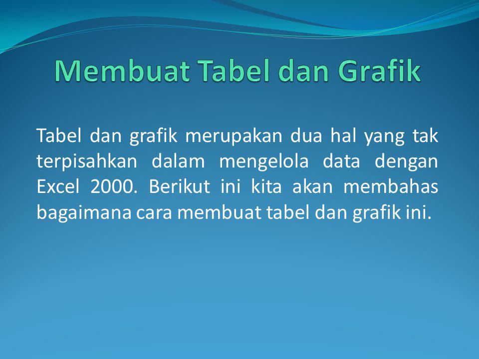 Membuat Tabel dan Grafik