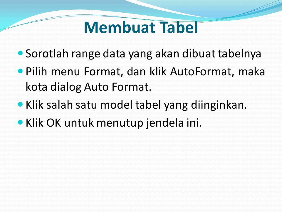 Membuat Tabel Sorotlah range data yang akan dibuat tabelnya