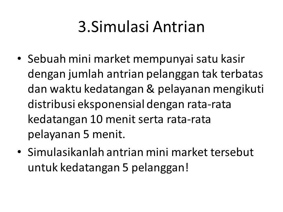 3.Simulasi Antrian