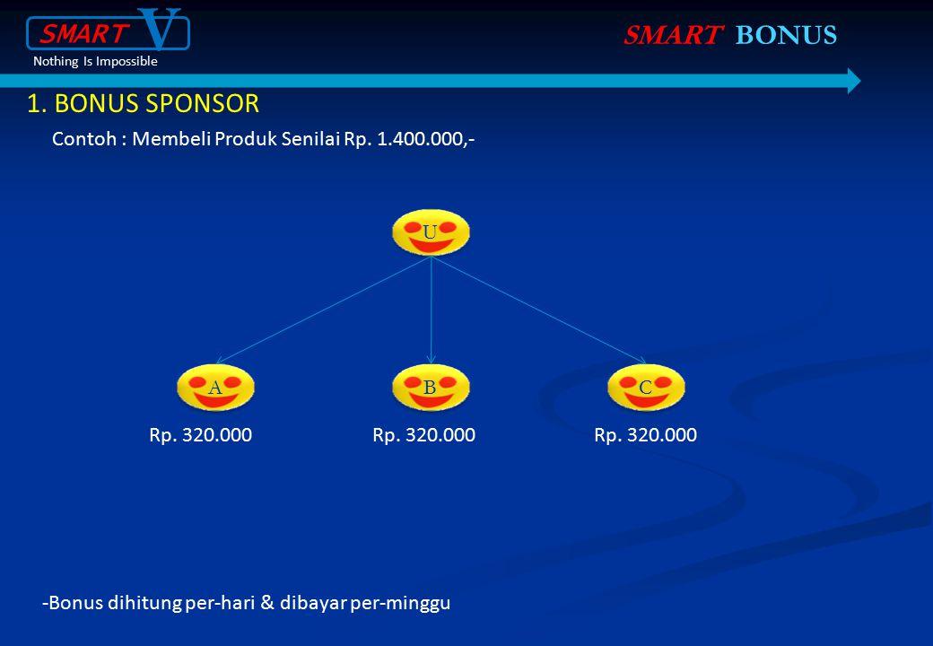 V SMART SMART BONUS 1. BONUS SPONSOR