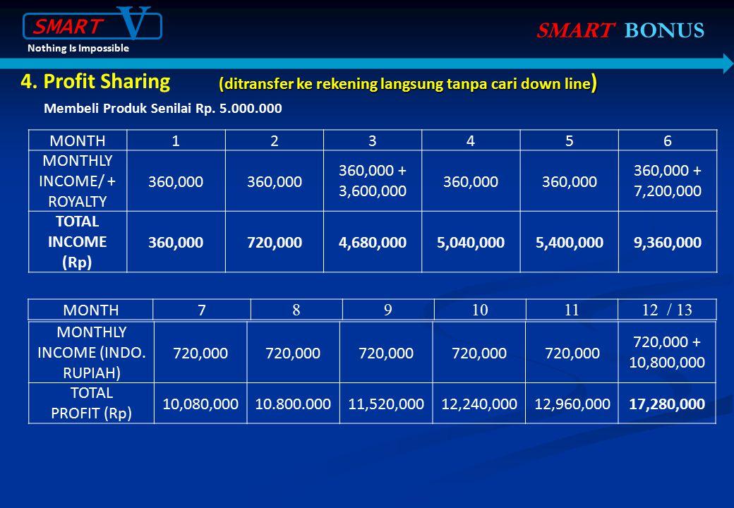 V SMART SMART BONUS 4. Profit Sharing