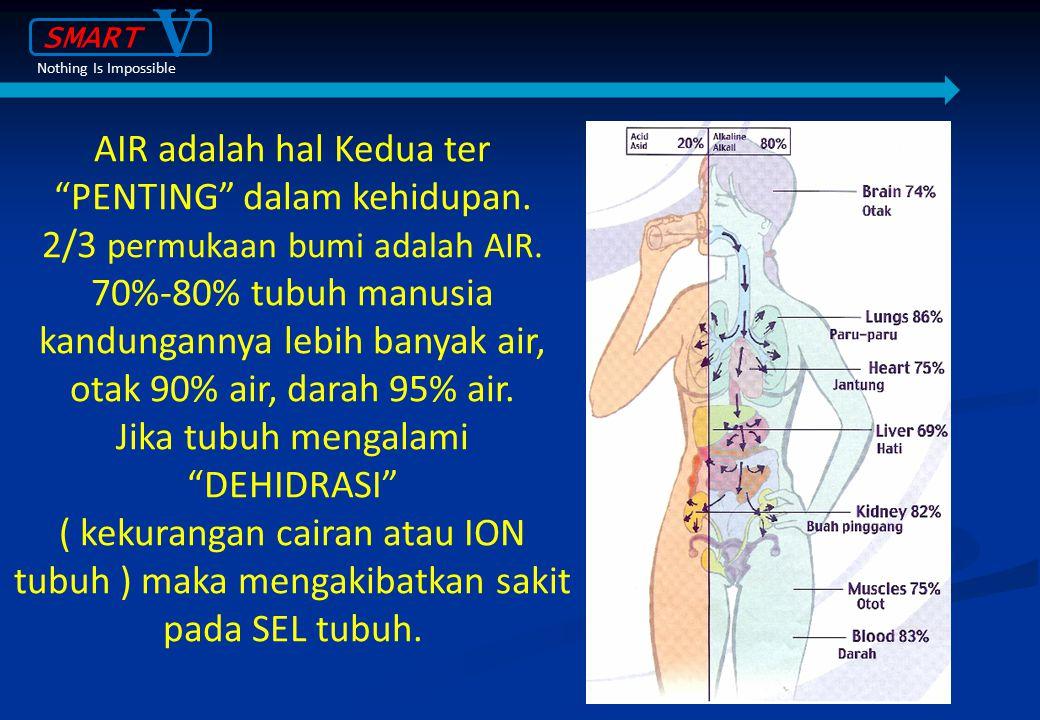 V AIR adalah hal Kedua ter PENTING dalam kehidupan.
