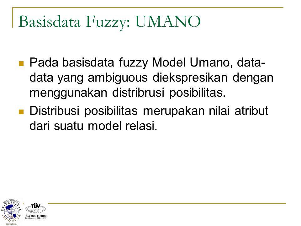 Basisdata Fuzzy: UMANO