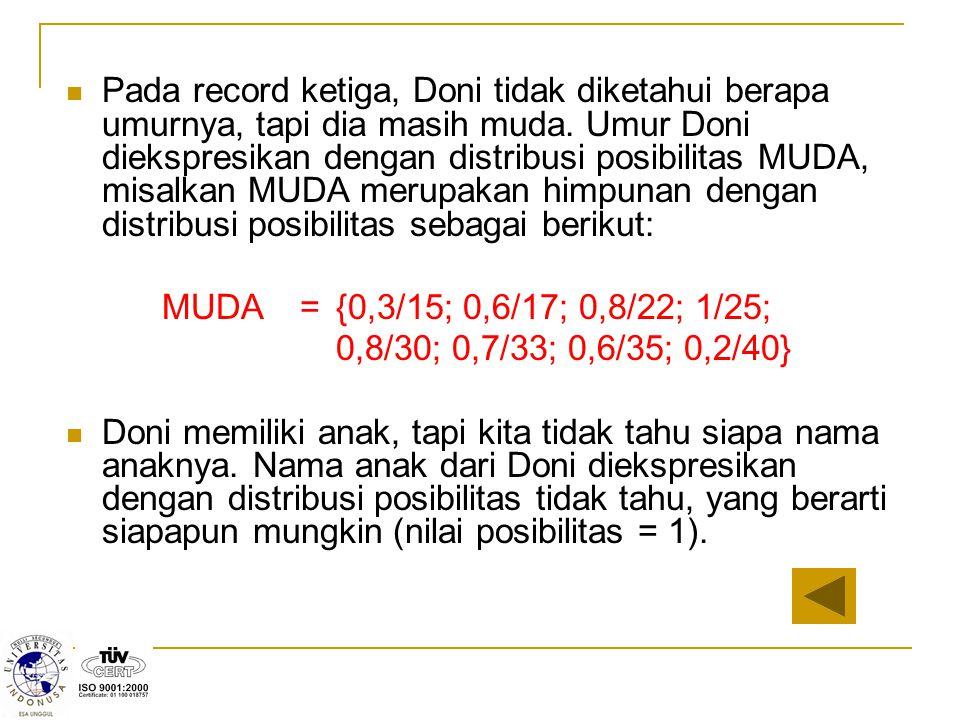 Pada record ketiga, Doni tidak diketahui berapa umurnya, tapi dia masih muda. Umur Doni diekspresikan dengan distribusi posibilitas MUDA, misalkan MUDA merupakan himpunan dengan distribusi posibilitas sebagai berikut: