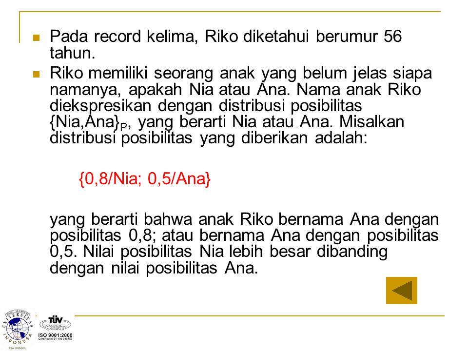 Pada record kelima, Riko diketahui berumur 56 tahun.