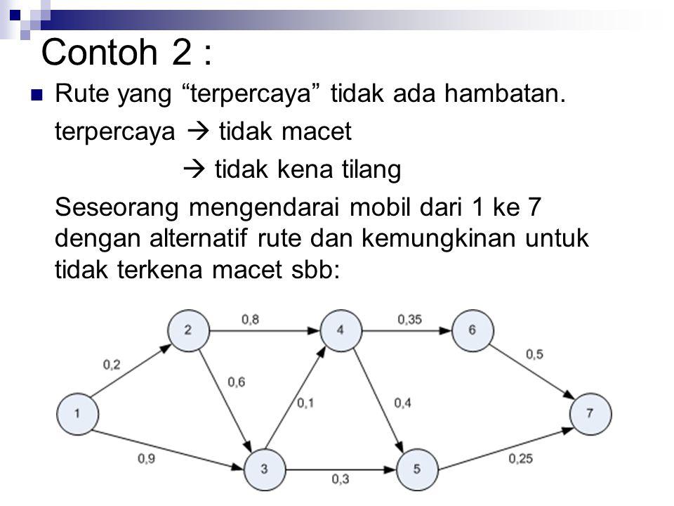 Contoh 2 : Rute yang terpercaya tidak ada hambatan.