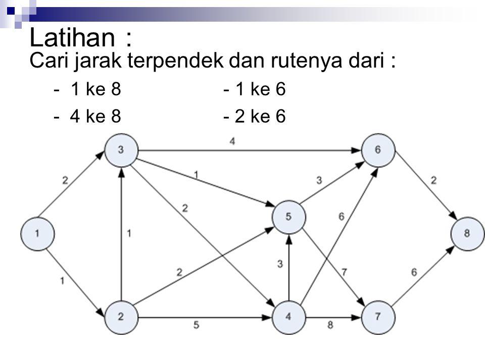 Latihan : Cari jarak terpendek dan rutenya dari : - 1 ke 8 - 1 ke 6