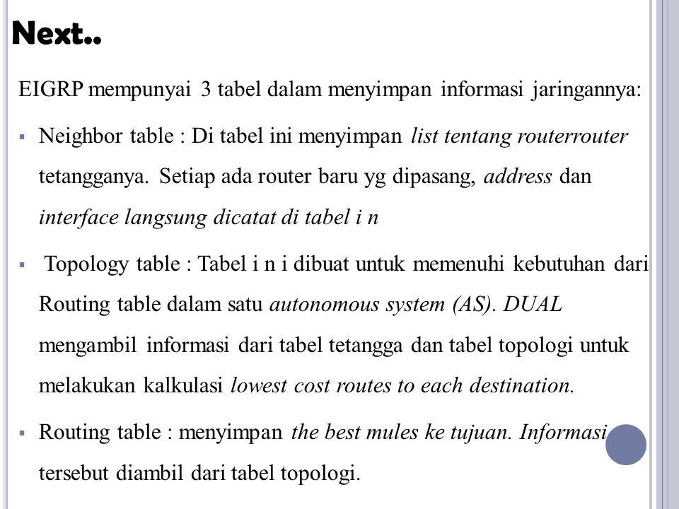Next.. EIGRP mempunyai 3 tabel dalam menyimpan informasi jaringannya: