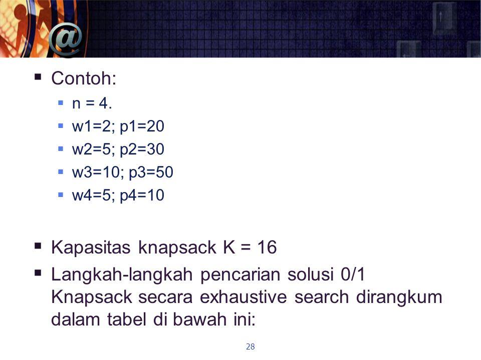 Contoh: Kapasitas knapsack K = 16