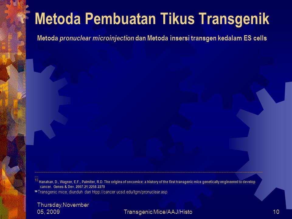 Metoda Pembuatan Tikus Transgenik