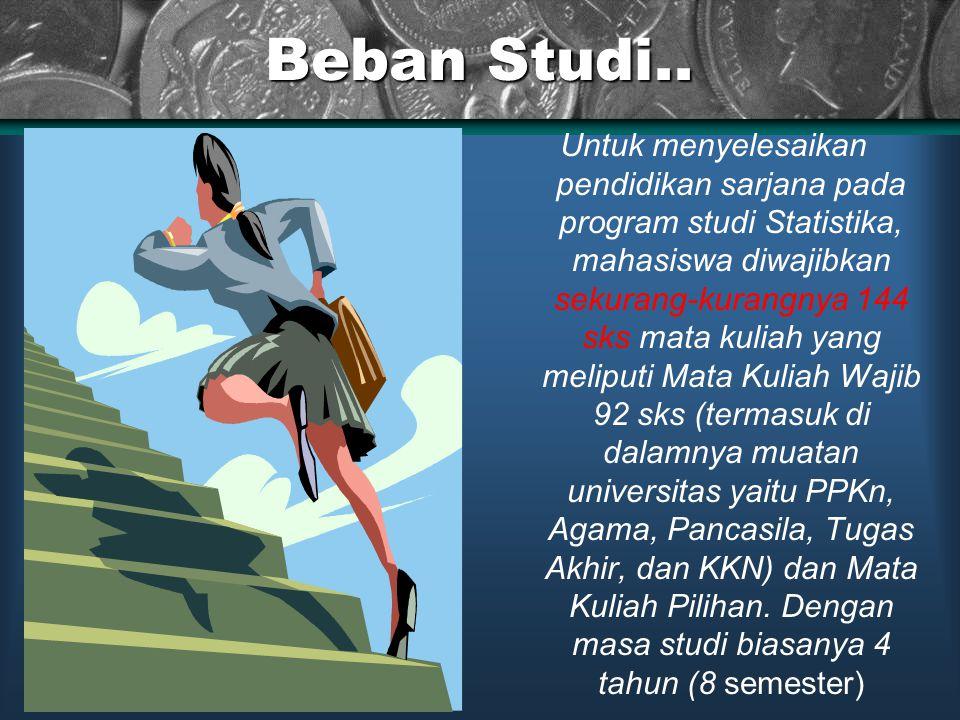 Beban Studi..