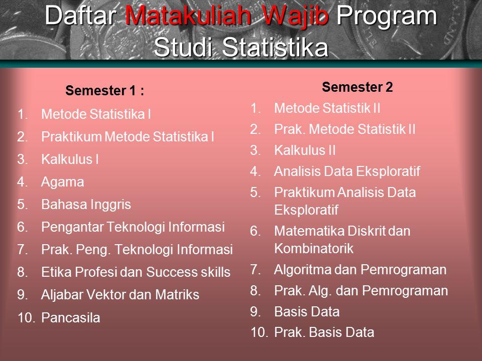 Daftar Matakuliah Wajib Program Studi Statistika