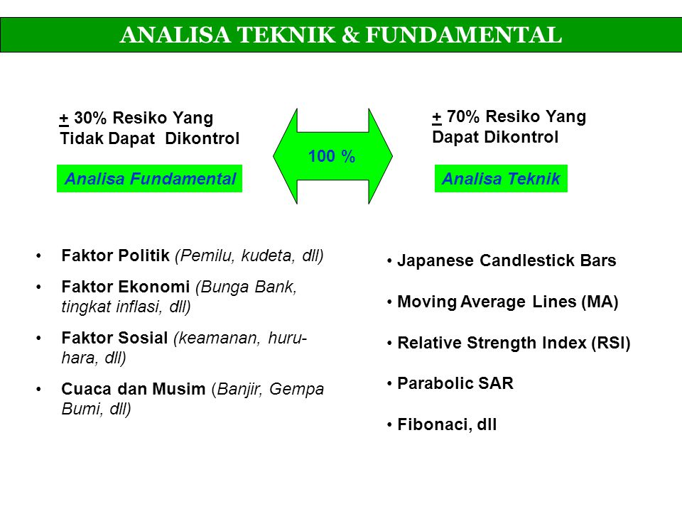 ANALISA TEKNIK & FUNDAMENTAL