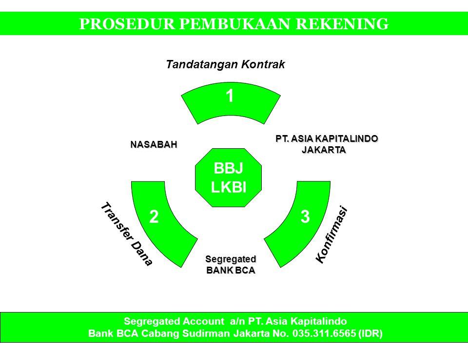 1 2 3 PROSEDUR PEMBUKAAN REKENING BBJ LKBI Tandatangan Kontrak