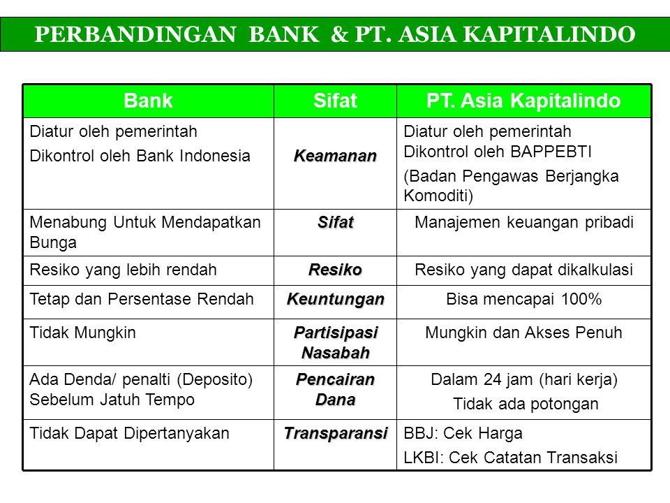 PERBANDINGAN BANK & PT. ASIA KAPITALINDO