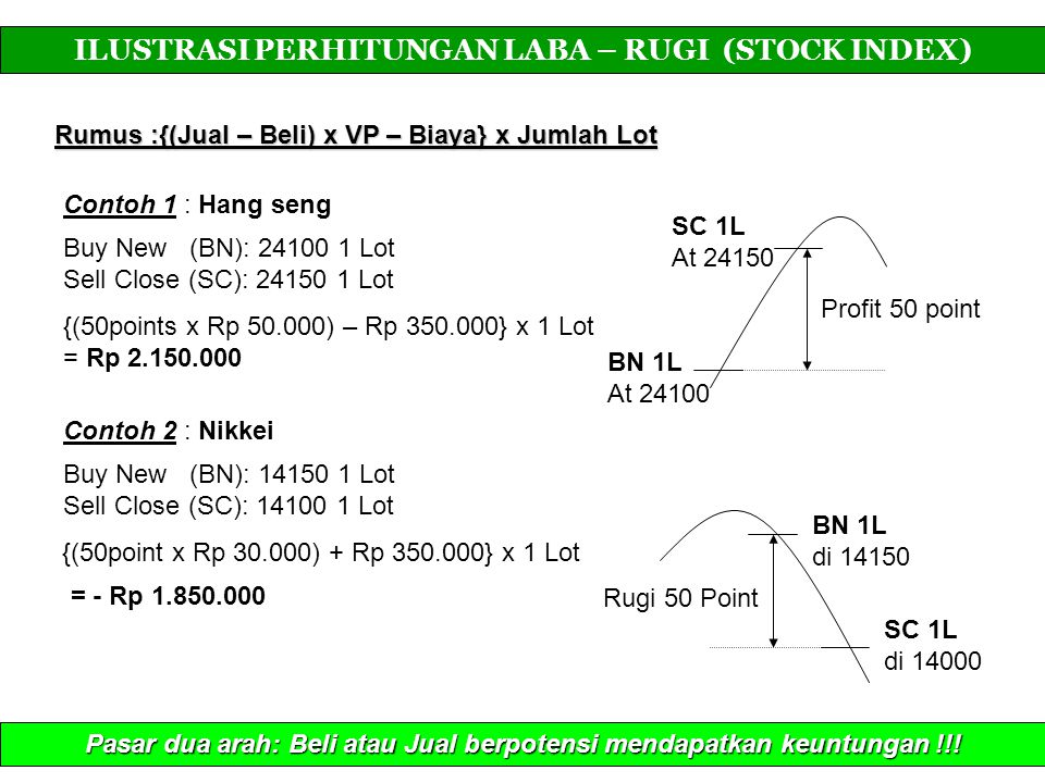 ILUSTRASI PERHITUNGAN LABA – RUGI (STOCK INDEX)