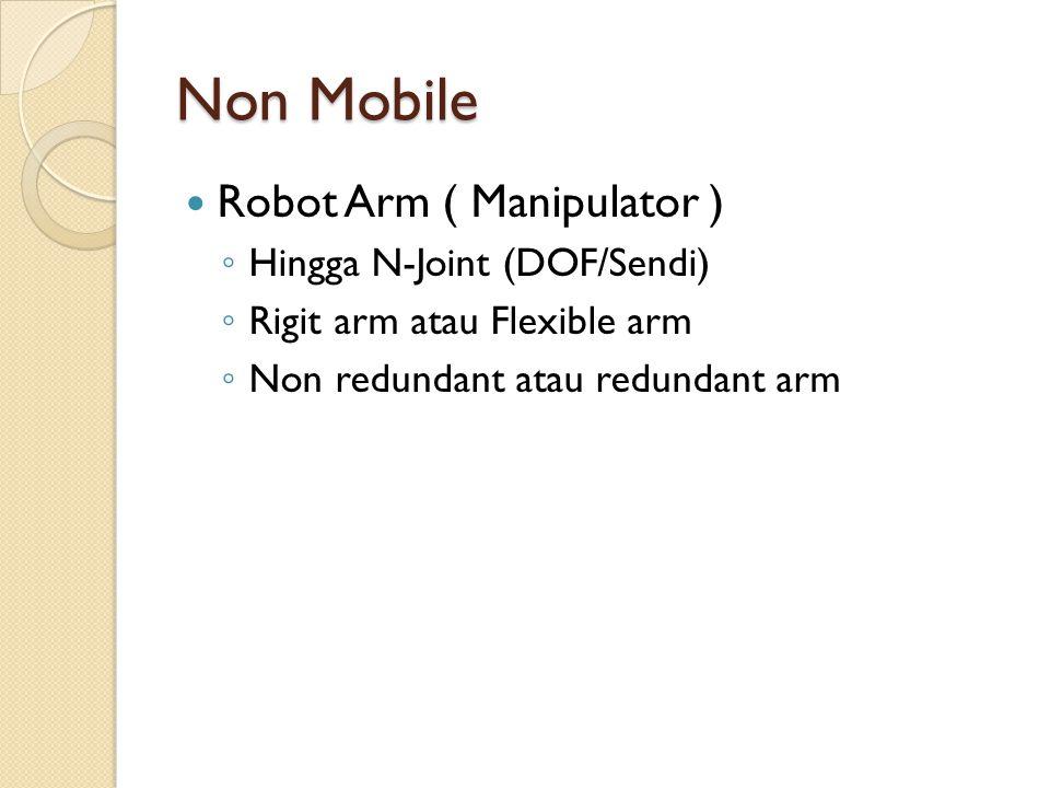 Non Mobile Robot Arm ( Manipulator ) Hingga N-Joint (DOF/Sendi)
