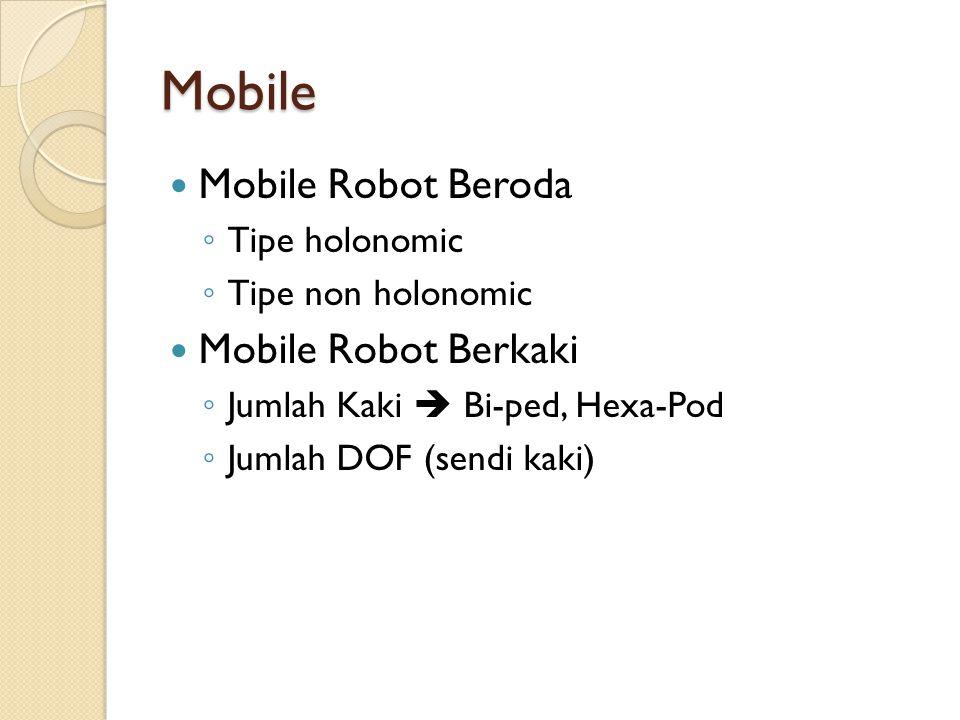 Mobile Mobile Robot Beroda Mobile Robot Berkaki Tipe holonomic
