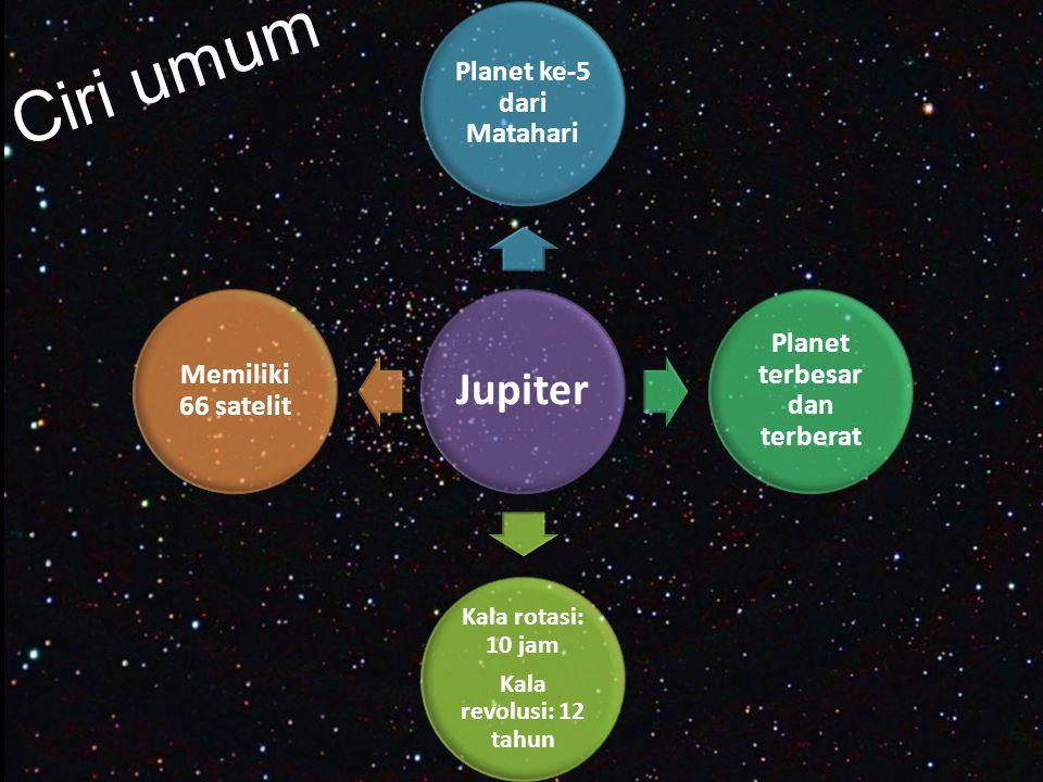 Planet ke-5 dari Matahari Planet terbesar dan terberat