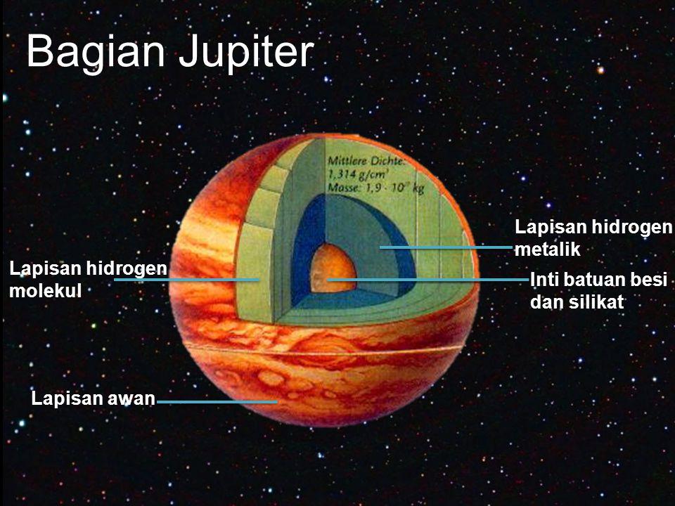 Bagian Jupiter Lapisan hidrogen metalik Lapisan hidrogen molekul