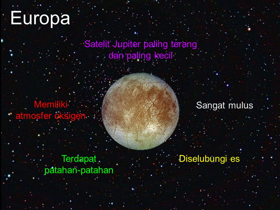 Europa Satelit Jupiter paling terang dan paling kecil