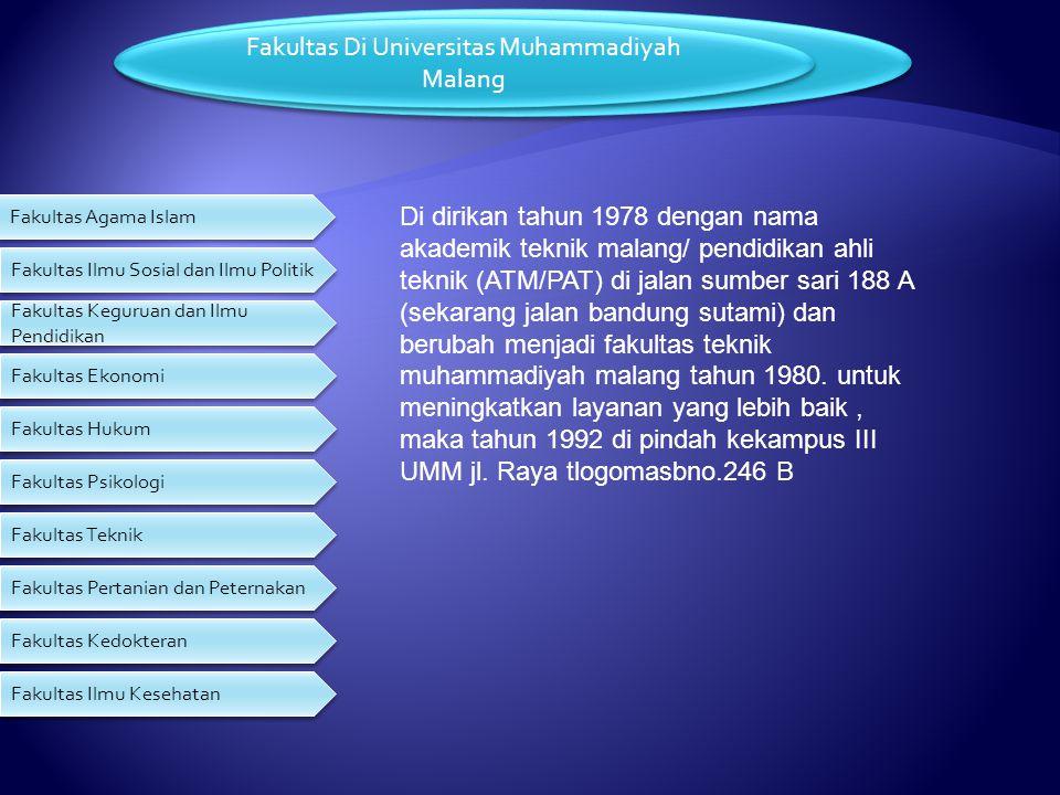 Fakultas Di Universitas Muhammadiyah Malang