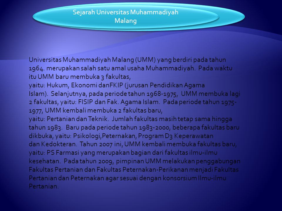 Sejarah Universitas Muhammadiyah Malang