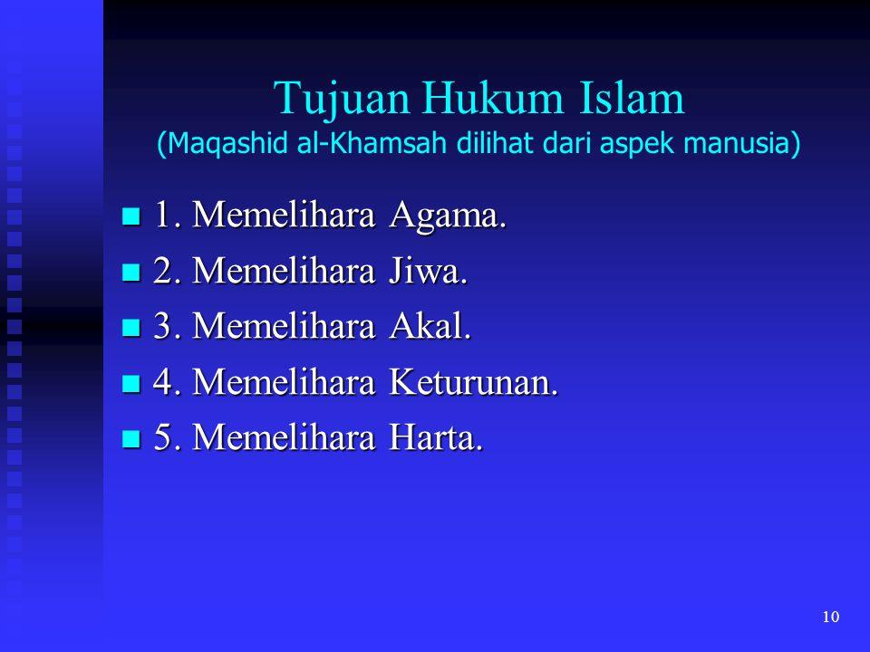 Tujuan Hukum Islam (Maqashid al-Khamsah dilihat dari aspek manusia)