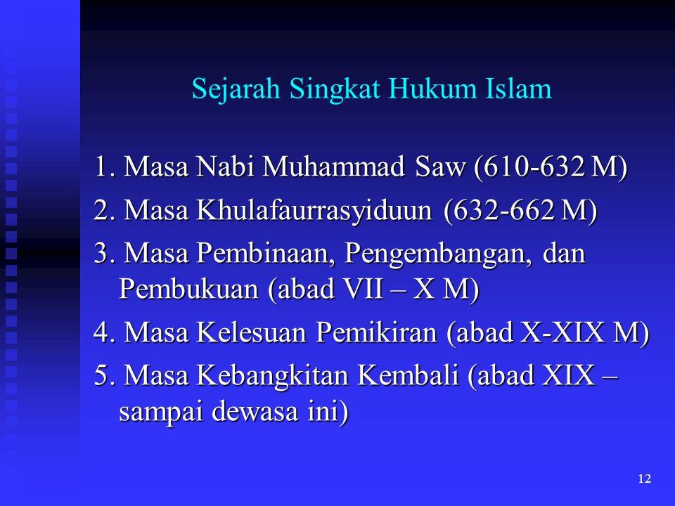 Sejarah Singkat Hukum Islam