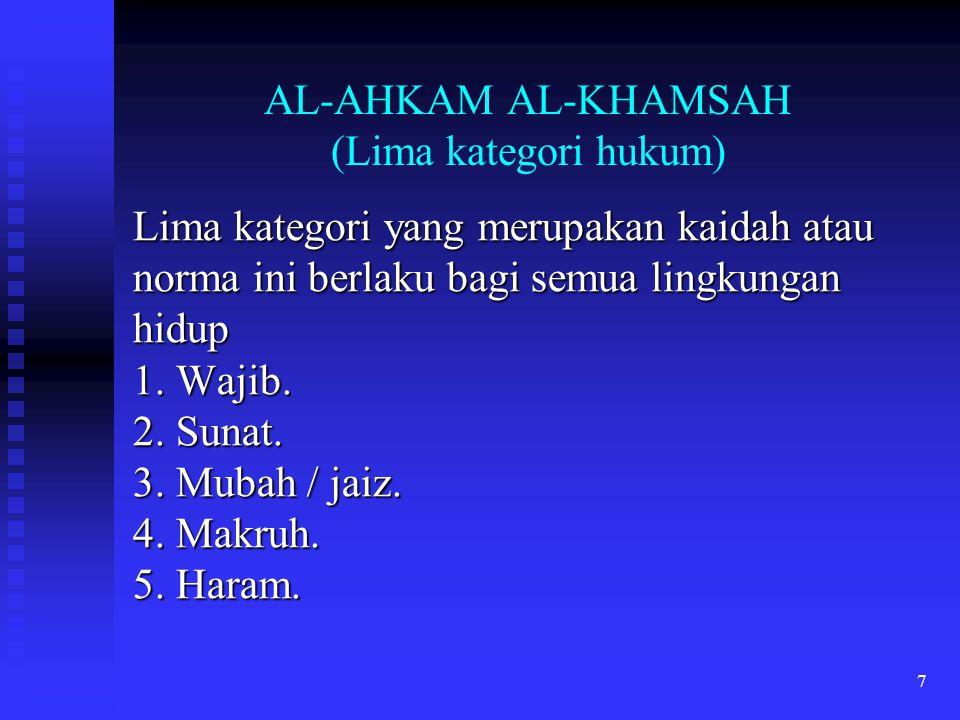 AL-AHKAM AL-KHAMSAH (Lima kategori hukum)