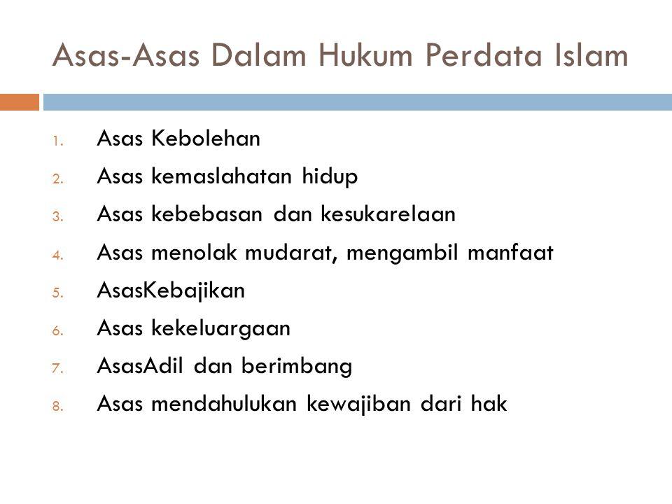 Asas-Asas Dalam Hukum Perdata Islam