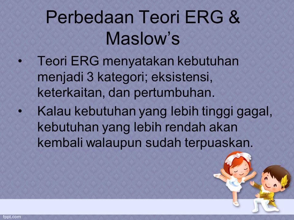 Perbedaan Teori ERG & Maslow's