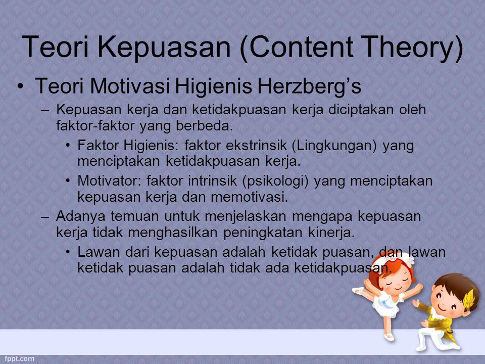 Teori Kepuasan (Content Theory)