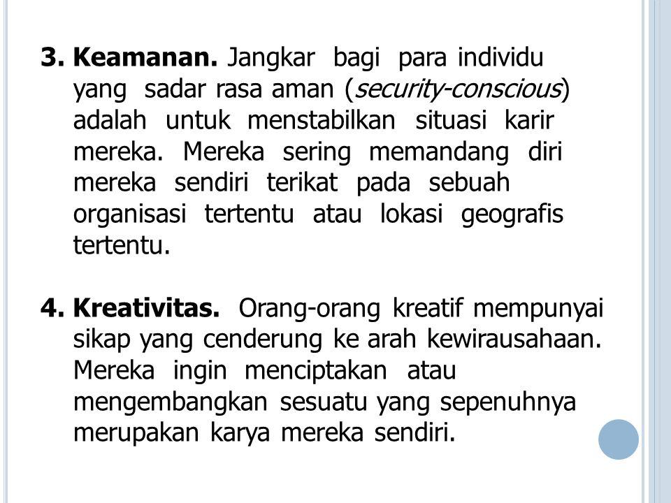 3. Keamanan.