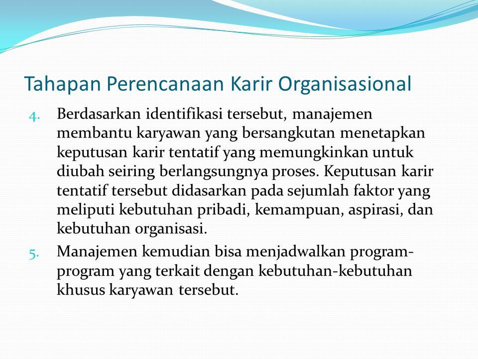 Tahapan Perencanaan Karir Organisasional