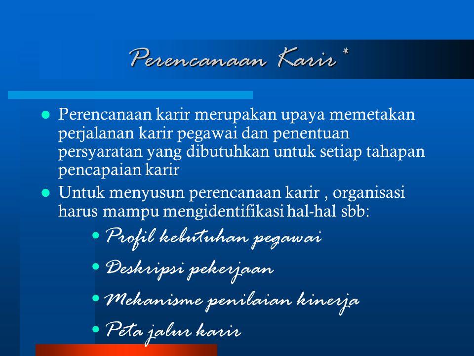 Perencanaan Karir* Profil kebutuhan pegawai Deskripsi pekerjaan