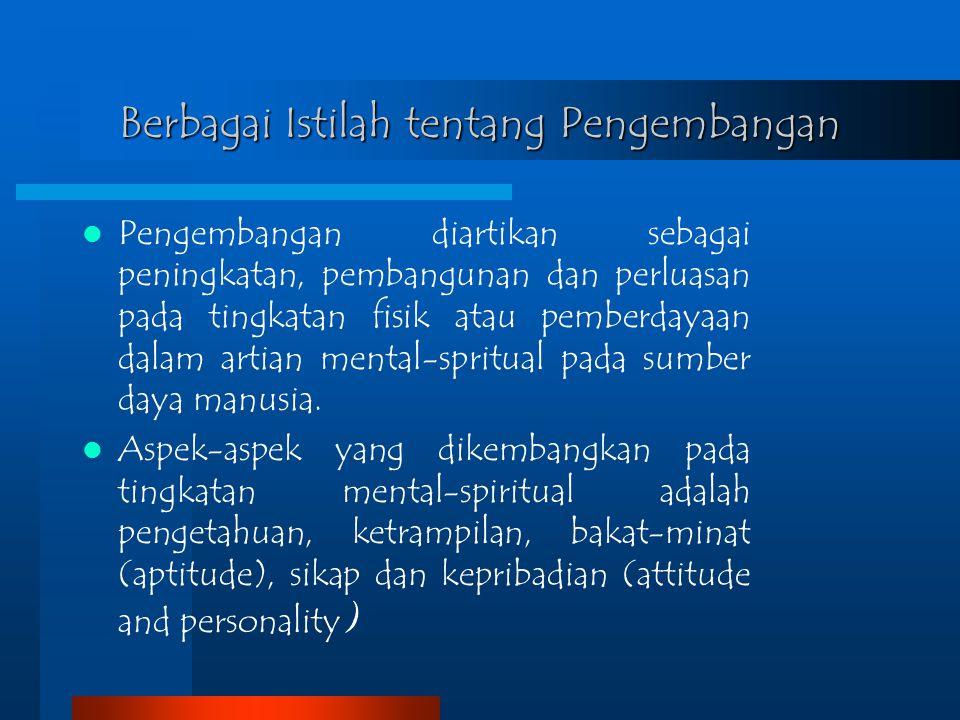 Berbagai Istilah tentang Pengembangan