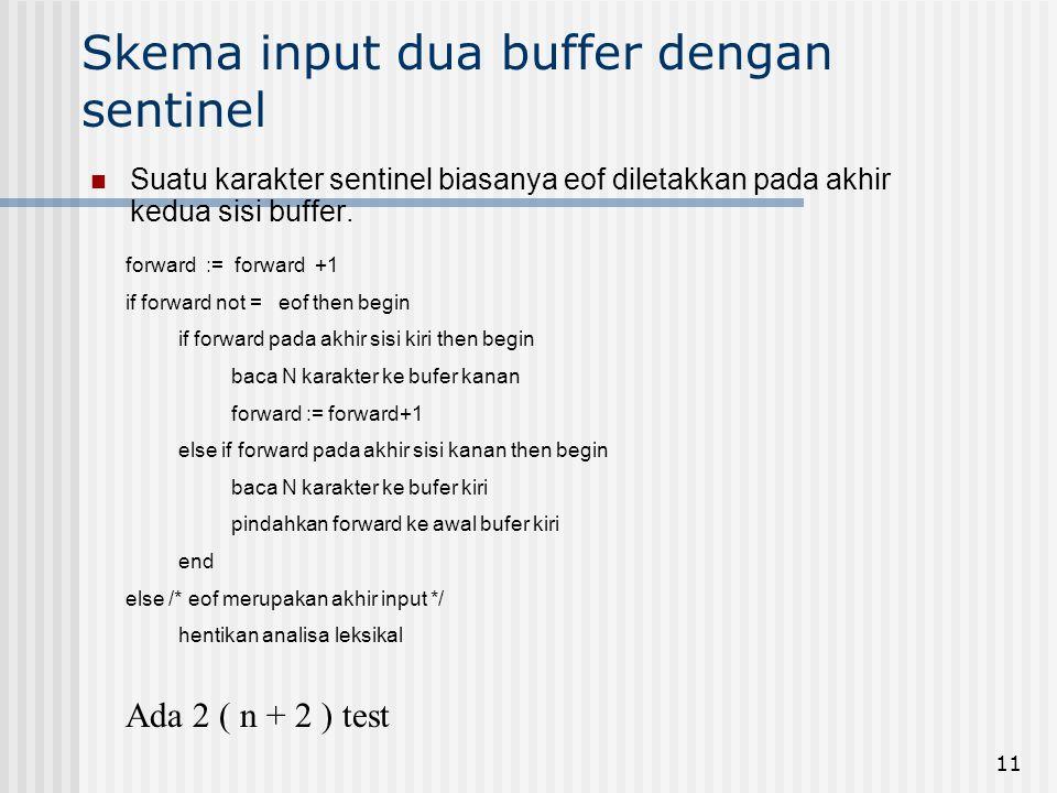 Skema input dua buffer dengan sentinel