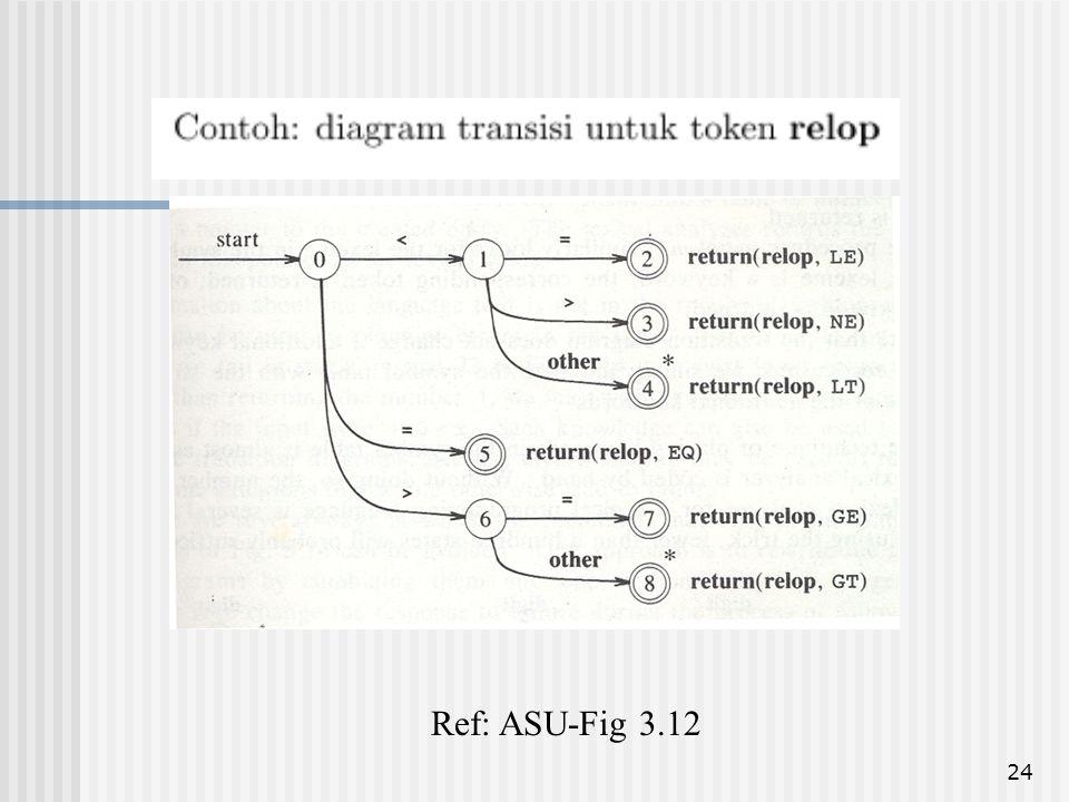 Ref: ASU-Fig 3.12