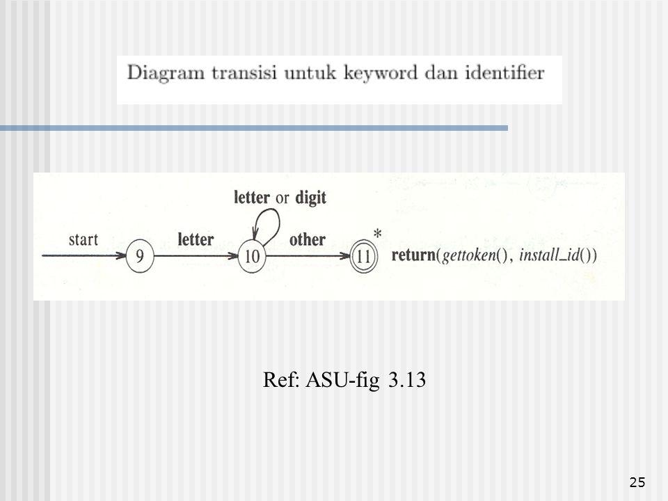 Ref: ASU-fig 3.13