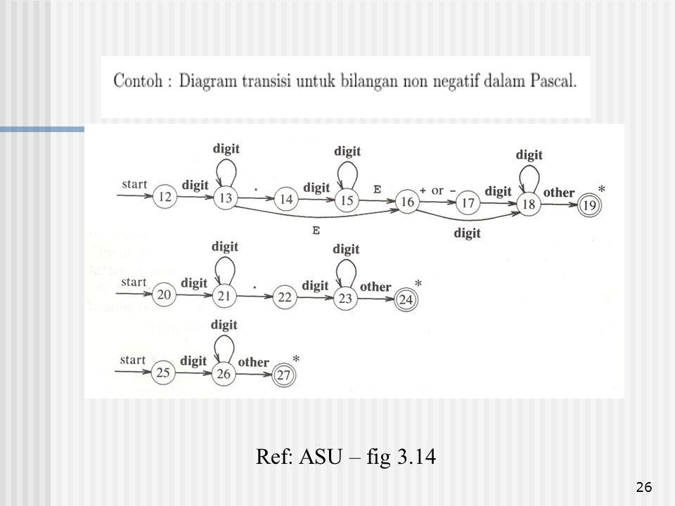 Ref: ASU – fig 3.14
