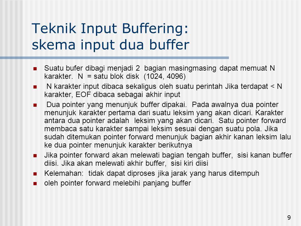 Teknik Input Buffering: skema input dua buffer