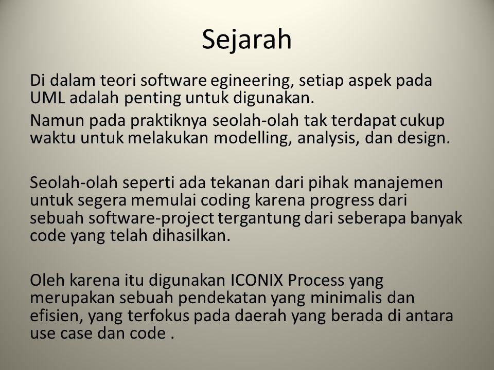 Sejarah Di dalam teori software egineering, setiap aspek pada UML adalah penting untuk digunakan.